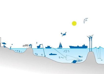 Många vill åt havet –samtidigt har Sverige åtagit sig att skydda minst tio procent av kust- och havsområden till år 2020. För att klara målet behöver ytterligare 5700 kvadratkilometer av marina områden skyddas.